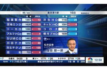 個別株を斬る【2020/09/16】