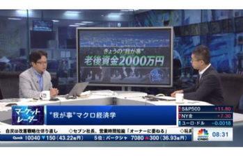 マーケット・レーダー【2019/06/14】