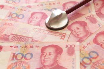 中国経済成長率
