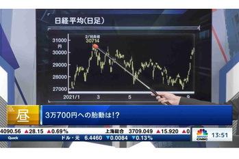 マーケット関係者解説【2021/09/10】