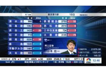 【2019/03/18】個別株を斬る