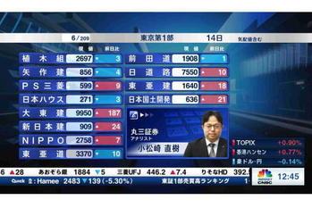 個別株を斬る【2020/09/14】
