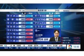 個別株を斬る【2019/06/24】