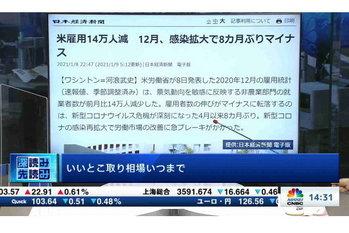 深読み・先読み【2021/01/13】