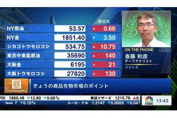 コモディティー情報【2021/01/15】