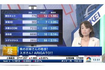 マーケット関係者解説【2021/09/14】