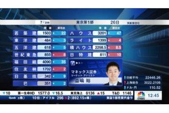 個別株を斬る【2020/02/26】