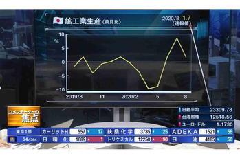 深読み・先読み【2020/09/30】