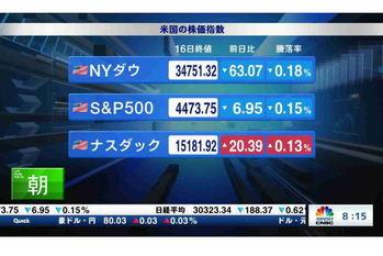 朝エクスプレス マーケット解説【2021/09/17】