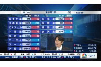 個別株を斬る【2019/12/05】