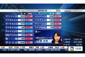 個別株を斬る【2020/05/26】