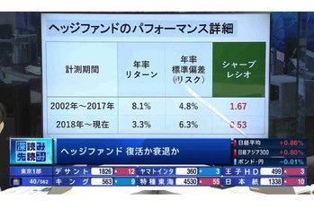 深読み・先読み【2020/09/10】