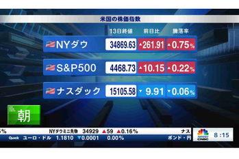 朝エクスプレス マーケット解説【2021/09/14】