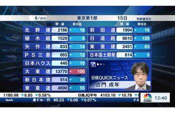 東証1部全銘柄解説【2021/09/15】