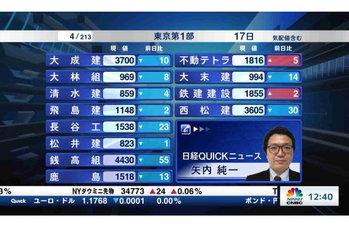 東証1部全銘柄解説【2021/09/17】