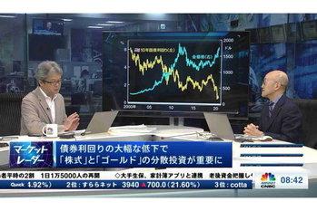 マーケット・レーダー【2020/06/30】