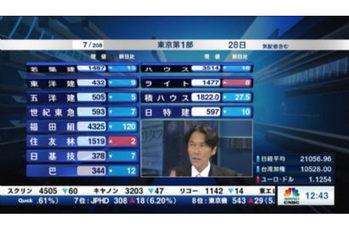 【2019/03/28】個別株を斬る