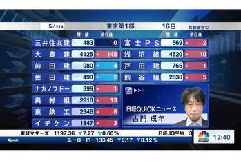 東証1部全銘柄解説【2021/06/16】