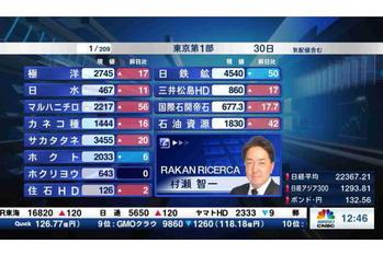 個別株を斬る【2020/06/30】
