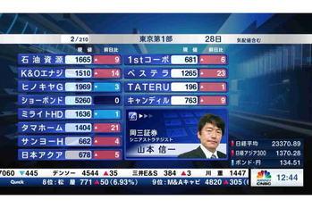 個別株を斬る【2020/09/28】