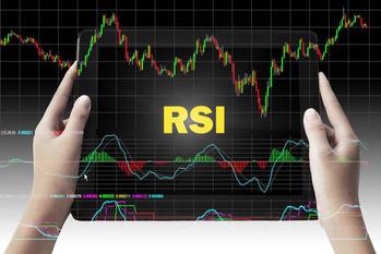 RSI,米国,株式市場