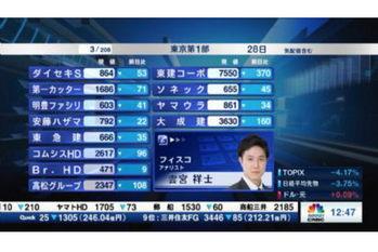 個別株を斬る【2020/02/28】