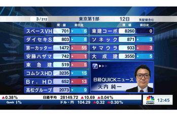 東証1部全銘柄解説【2021/01/12】