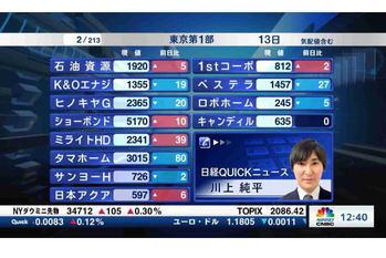 東証1部全銘柄解説【2021/09/13】