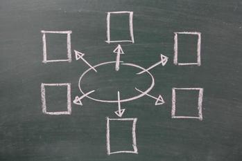 シンプル図解作成術