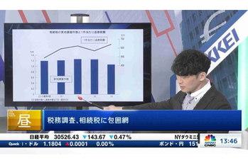 マーケット関係者解説【2021/09/15】