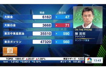コモディティー情報【2021/01/14】