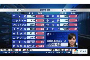東証1部全銘柄解説【2021/01/07】