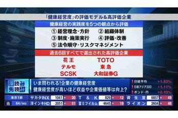 深読み・先読み【2020/06/30】