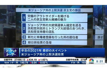 マーケット・レーダー【2021/01/08】