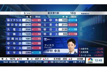 個別株を斬る【2020/09/18】