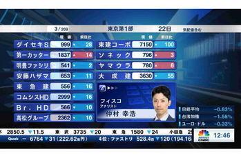 個別株を斬る【2020/05/22】