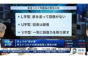 マーケット・レーダー【2020/09/11】