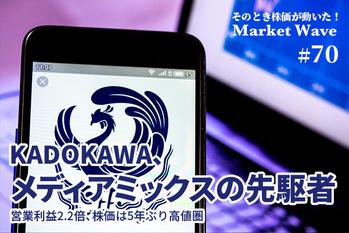 KADOKAWA,株価