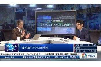 マーケット・レーダー【2019/12/06】