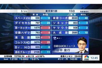 東証1部全銘柄解説【2021/01/15】