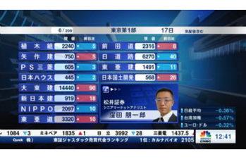 個別株を斬る【2019/07/17】