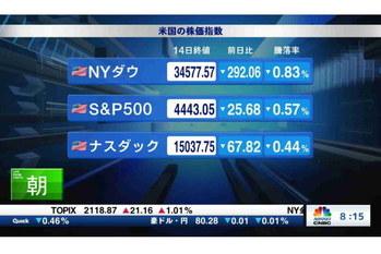 朝エクスプレス マーケット解説【2021/09/15】