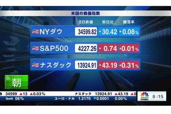 朝エクスプレス マーケット解説【2021/06/09】
