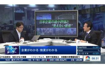 マーケット・レーダー【2019/07/17】
