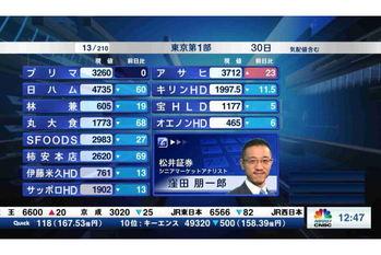 個別株を斬る【2020/09/30】