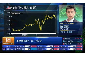 コモディティー情報【2020/05/28】