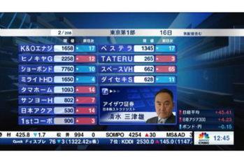 【2019/04/16】個別株を斬る
