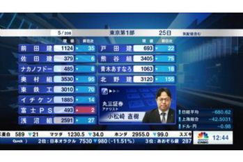 【2019/03/25】個別株を斬る