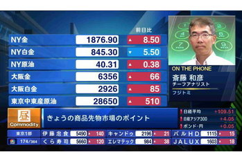 コモディティー情報【2020/09/25】
