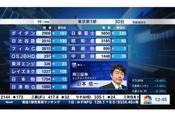 個別株を斬る【2020/03/30】